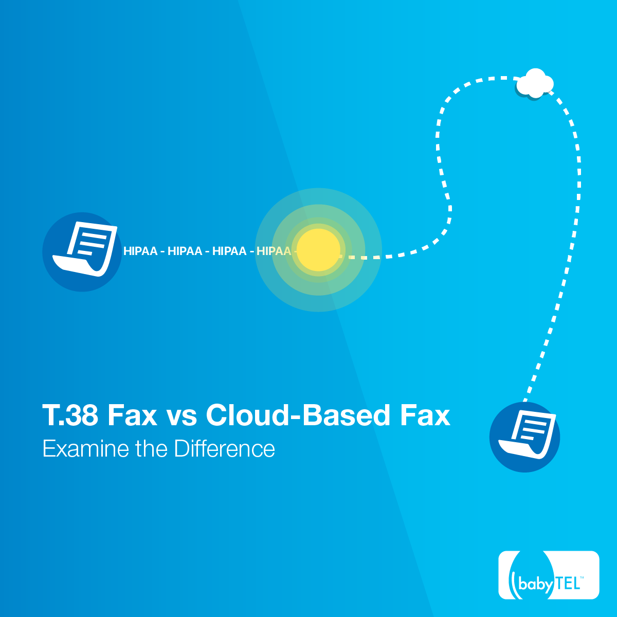 T.38 vs Cloud-Based Fax